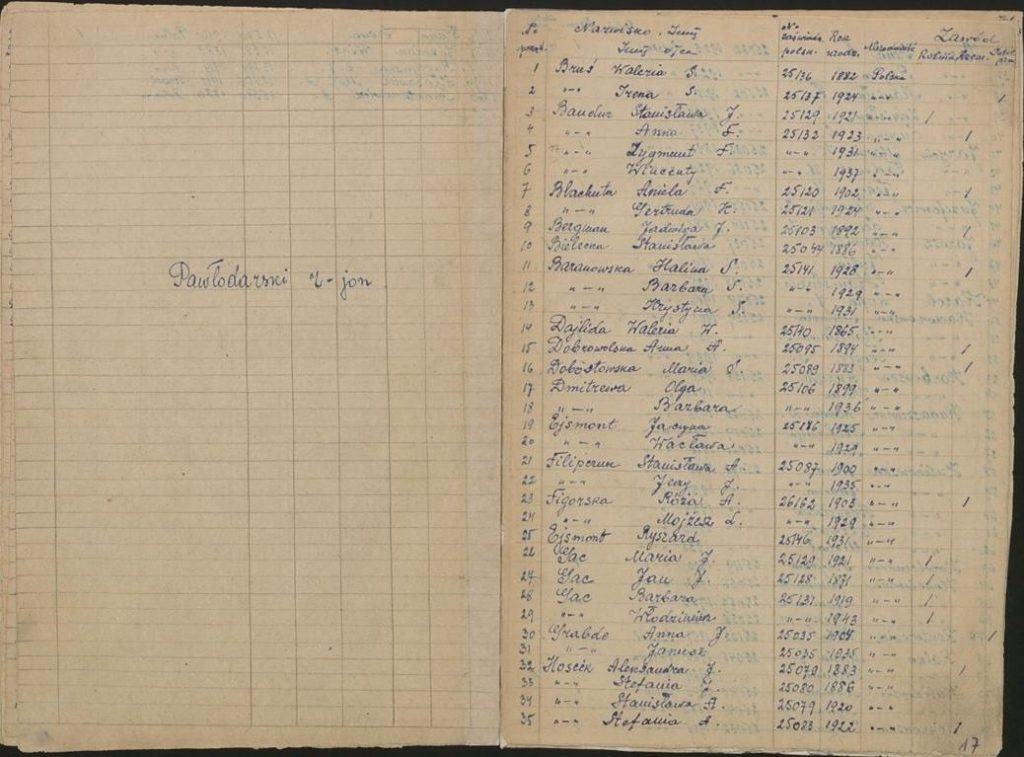 "Extract (P1) of ""Book Of Pawladar"" that is a register of Poles deported to Pawladarska, Kazakhstan in World War 2."