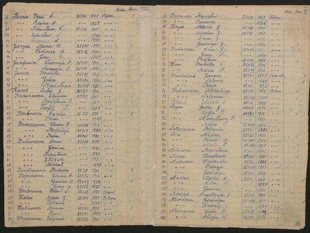 "Extract (P2) of ""Book Of Pawladar"" that is a register of Poles deported to Pawladarska, Kazakhstan in World War 2."